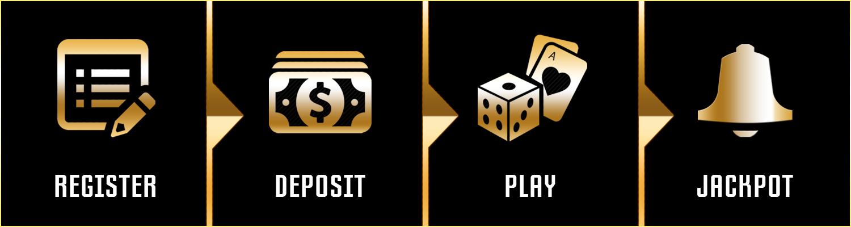 Casino Registration