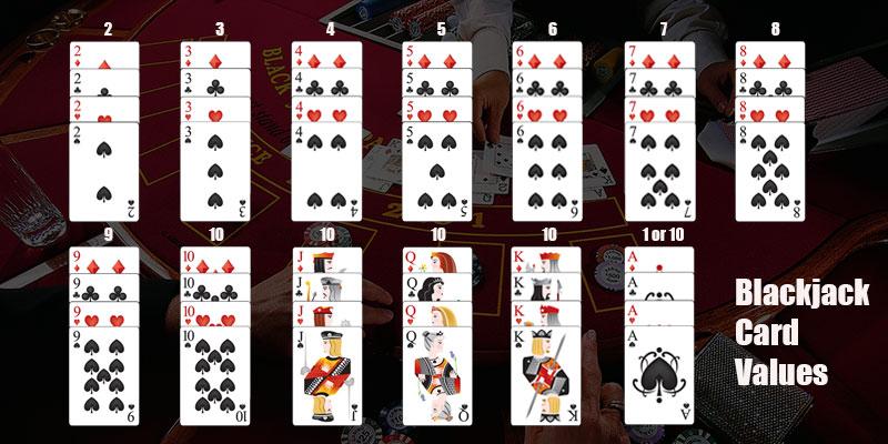 Blackjack Card Values - Règles du Blackjack