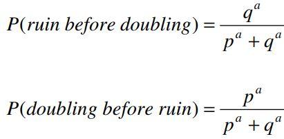 Winning Probability
