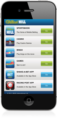 WilliamHILL Restricted Countries