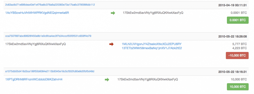 Bitcoin first transaction Screenshot
