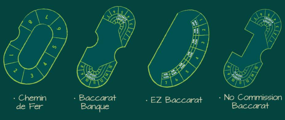Versions de Baccara